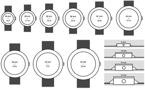 1.How-many-types-of-the-clock-Sizes