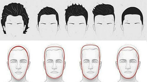 How To Find The Perfect Hairstyle To Suit Your Face Shape Cool Men