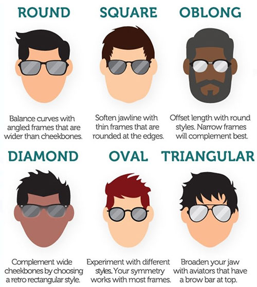 The Ultimate Guide On Choosing And Wearing Wayfarer ...